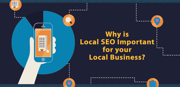 Local SEO company London